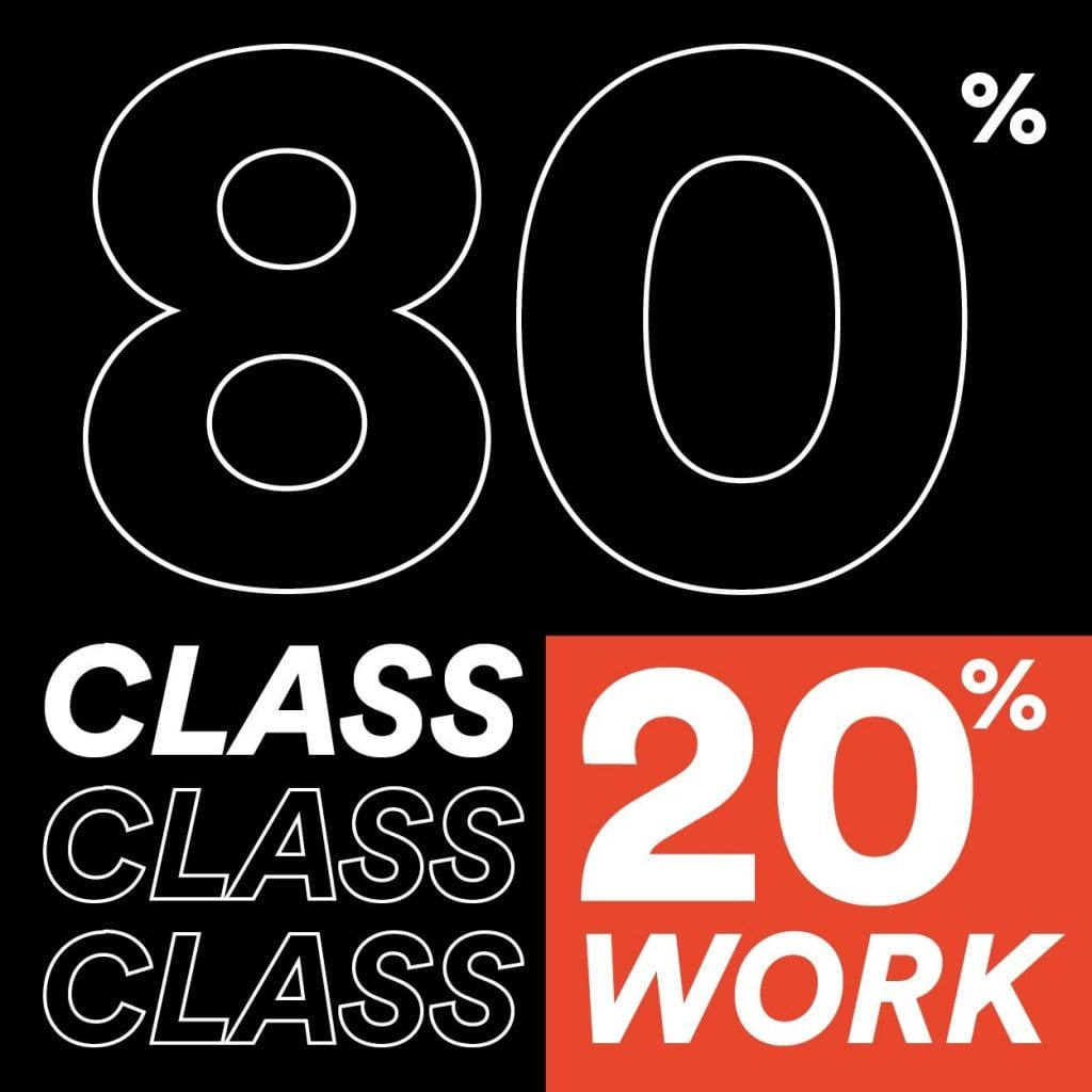 T Levels are split 80% classwork and 20% employer-based work
