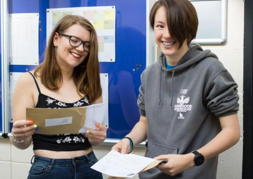 A Level Results 2019 (All Signed Off)-8143